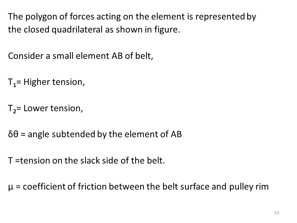 The polygon of forces acting on the element is represented by