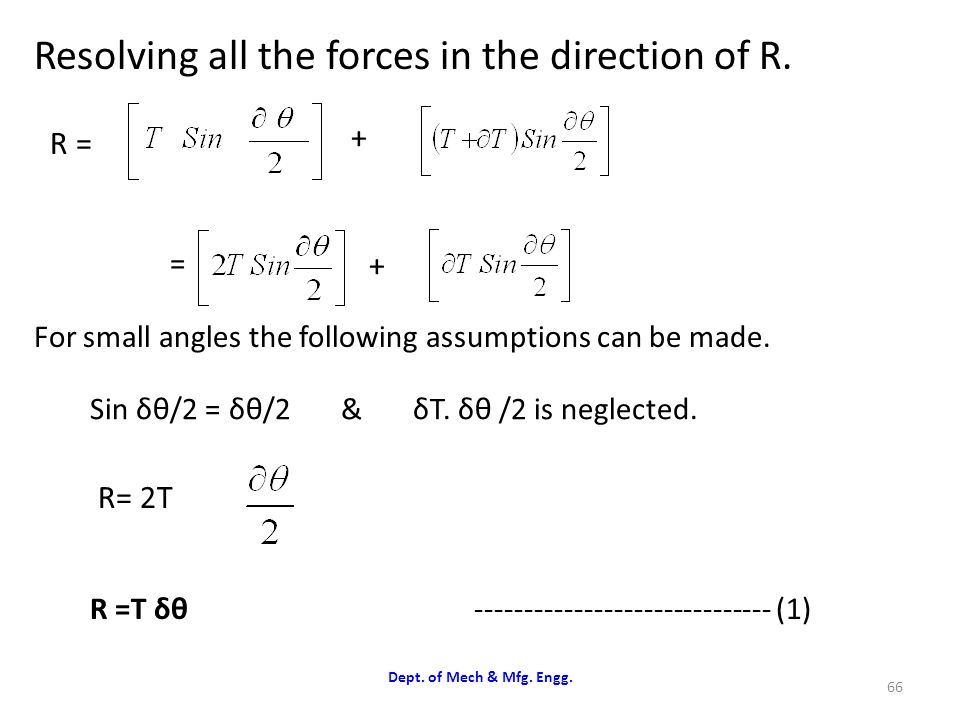 Resolving all the forces in the direction of R.