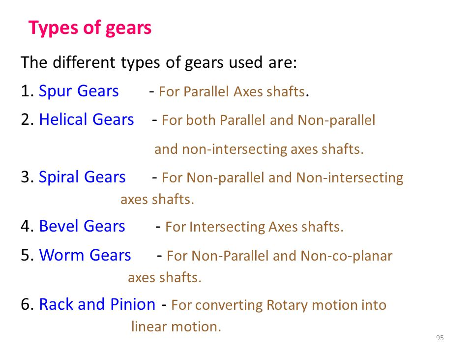 Types of gears The different types of gears used are: