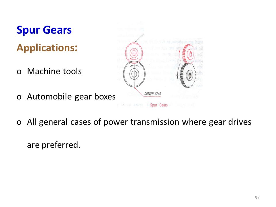Spur Gears Applications: Machine tools Automobile gear boxes