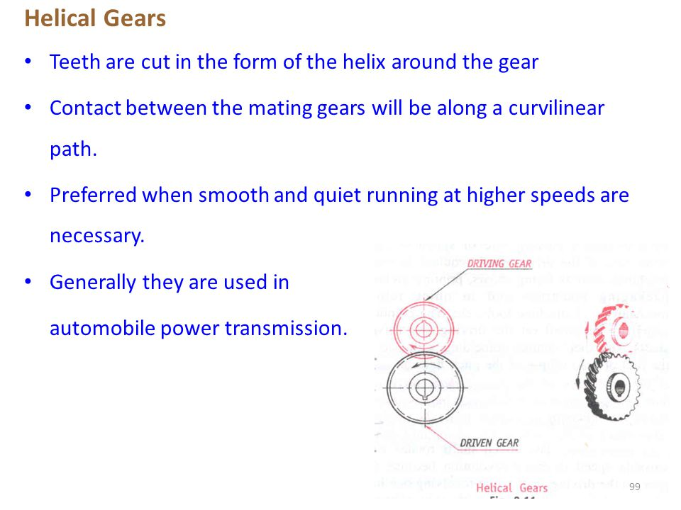 Helical Gears Teeth are cut in the form of the helix around the gear