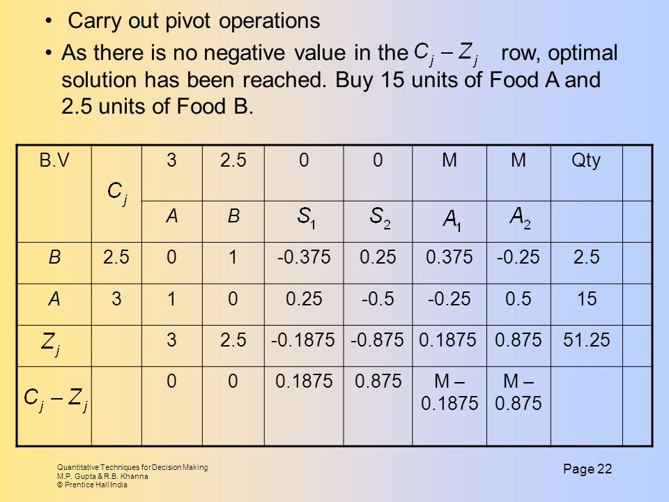 Carry out pivot operations