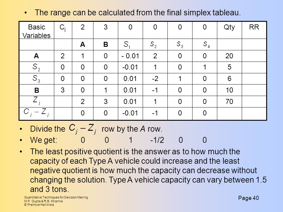 The range can be calculated from the final simplex tableau.