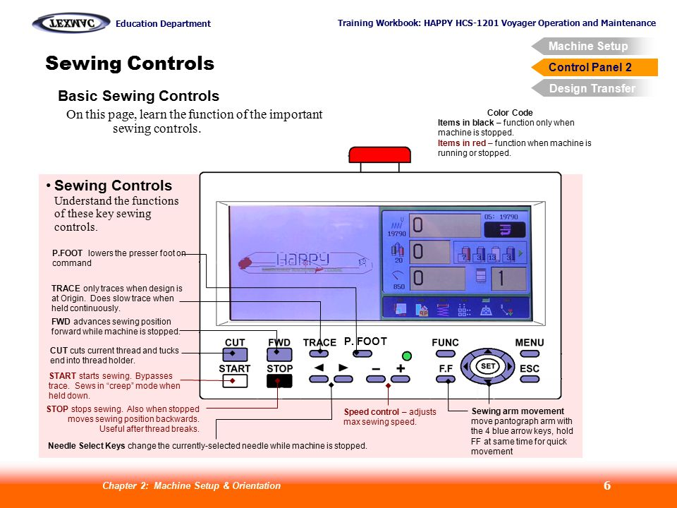 Sewing Controls Basic Sewing Controls