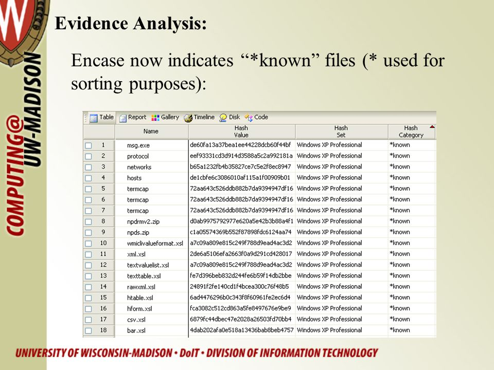 Evidence Analysis: Encase now indicates *known files (* used for sorting purposes):