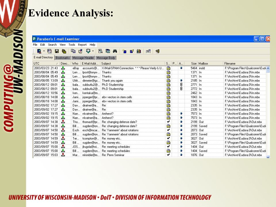 Evidence Analysis: