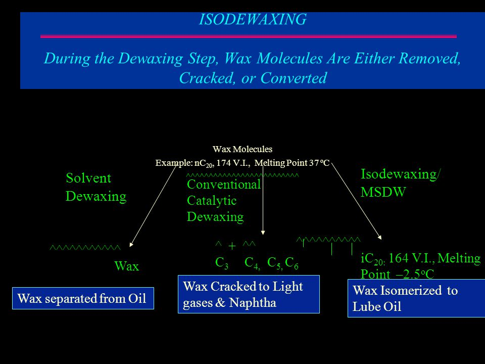 ISODEWAXING During the Dewaxing Step, Wax Molecules Are Either Removed, Cracked, or Converted