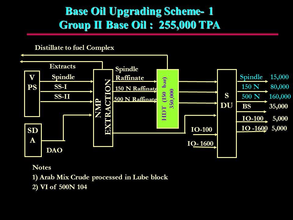 Base Oil Upgrading Scheme- 1