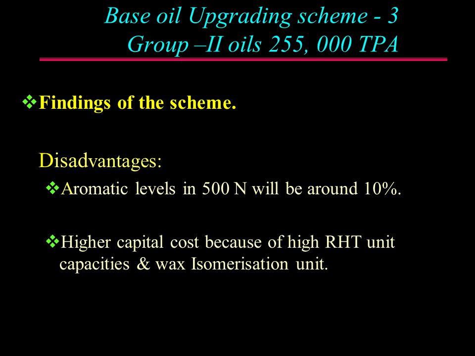 Base oil Upgrading scheme - 3 Group –II oils 255, 000 TPA