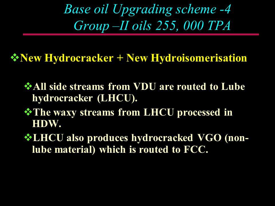 Base oil Upgrading scheme -4 Group –II oils 255, 000 TPA