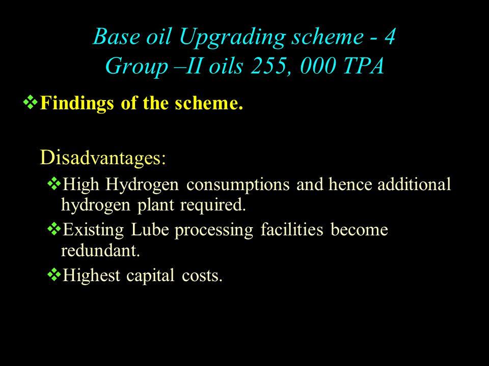 Base oil Upgrading scheme - 4 Group –II oils 255, 000 TPA