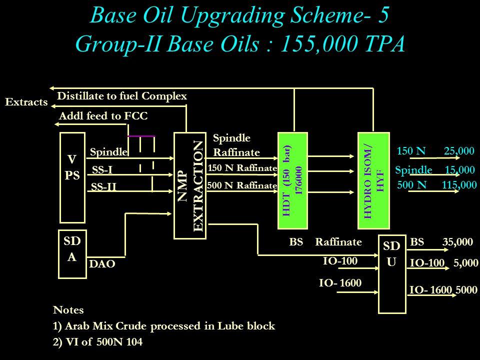 Base Oil Upgrading Scheme- 5 Group-II Base Oils : 155,000 TPA