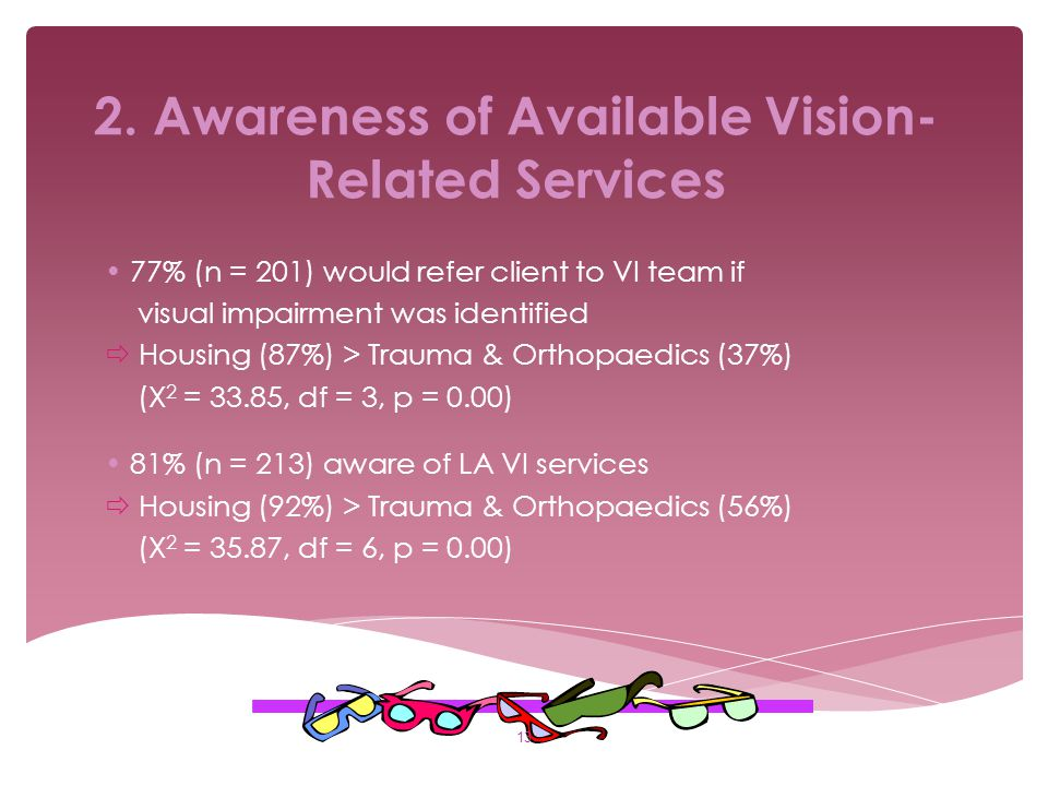 2. Awareness of Available Vision-Related Services