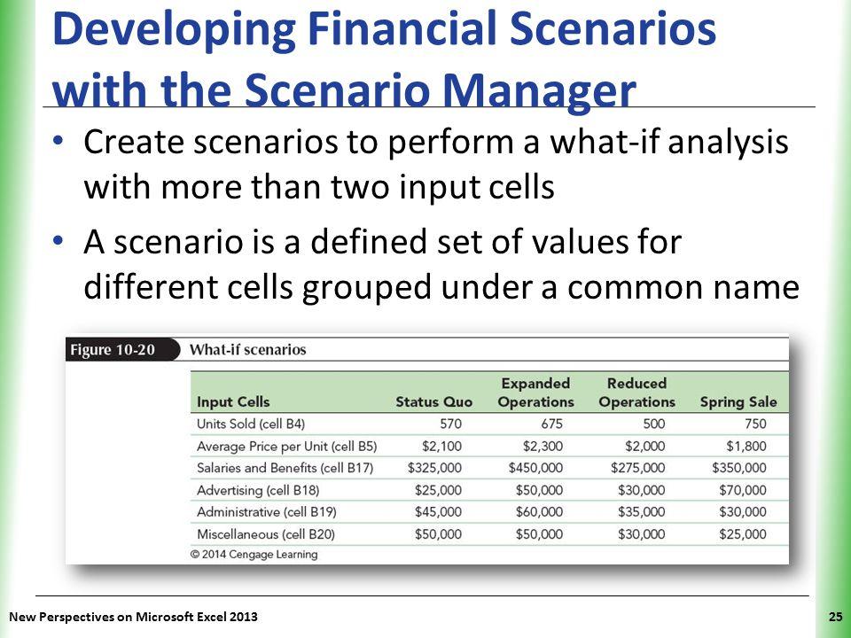 Developing Financial Scenarios with the Scenario Manager