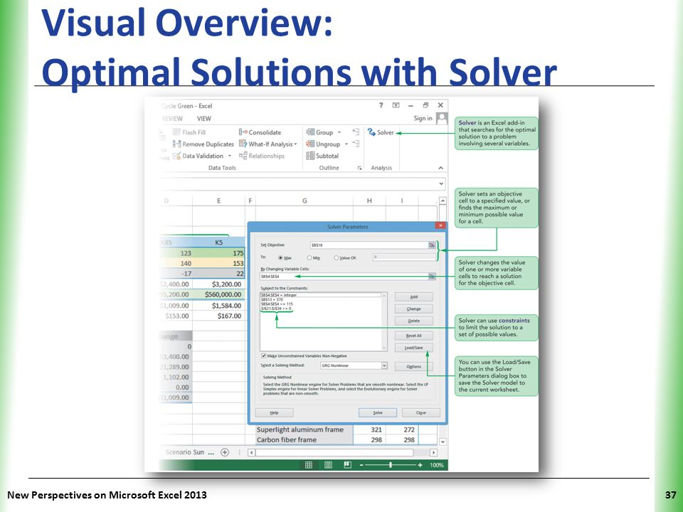 Visual Overview: Optimal Solutions with Solver