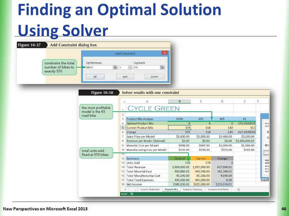 Finding an Optimal Solution Using Solver