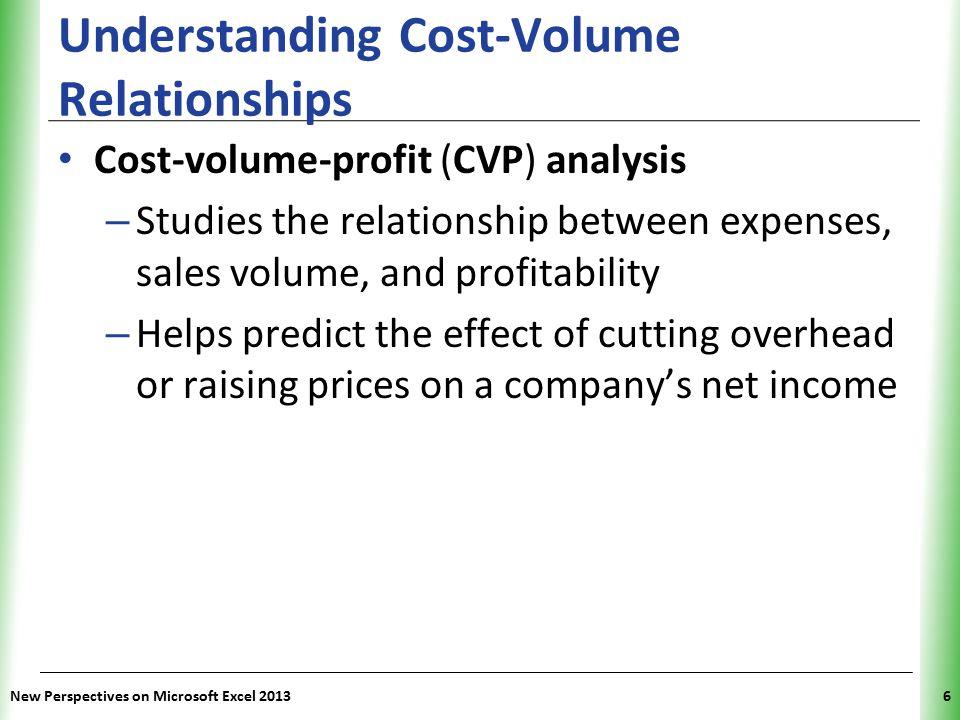 Understanding Cost-Volume Relationships