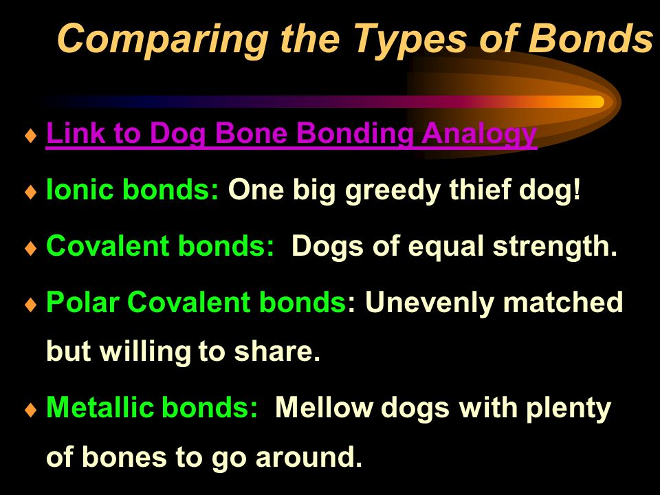 Comparing the Types of Bonds