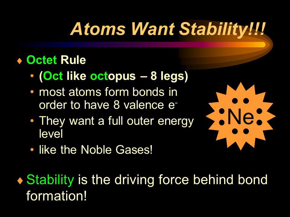 Ne Atoms Want Stability!!!