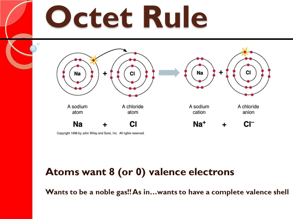 Octet Rule Atoms want 8 (or 0) valence electrons