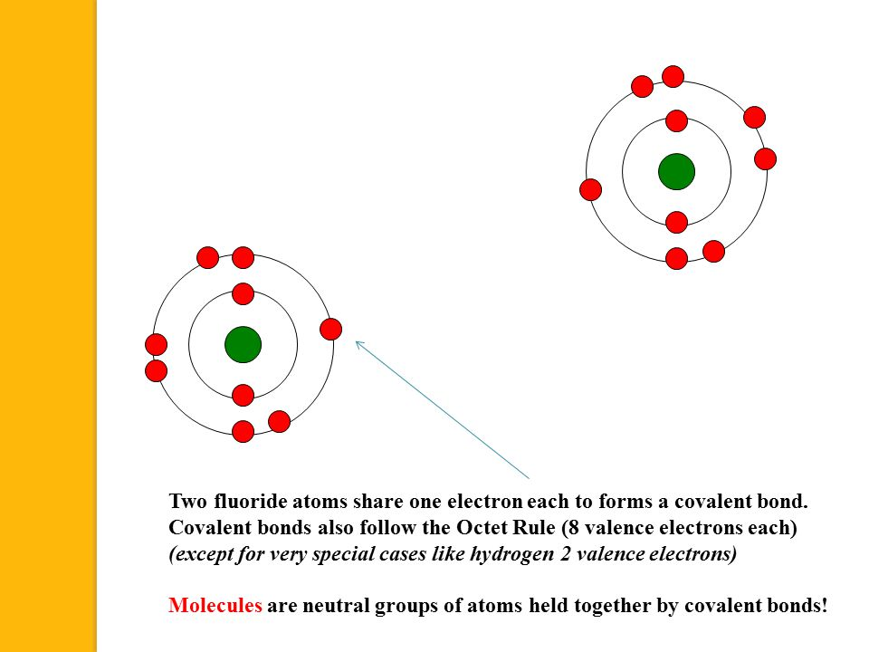 Two fluoride atoms share one electron each to forms a covalent bond.