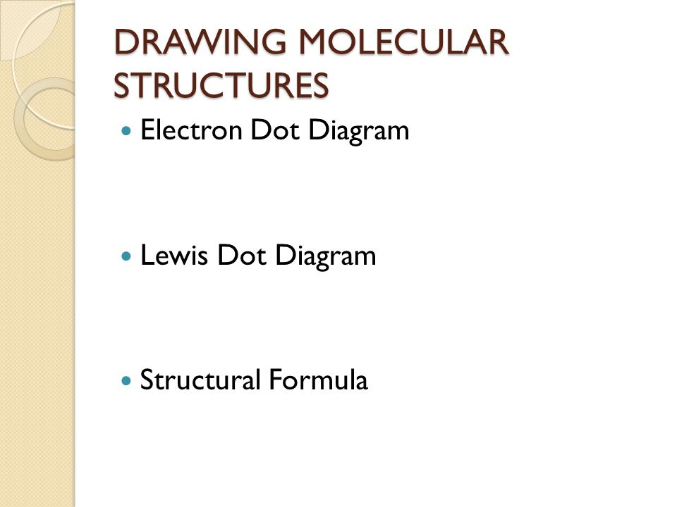 DRAWING MOLECULAR STRUCTURES