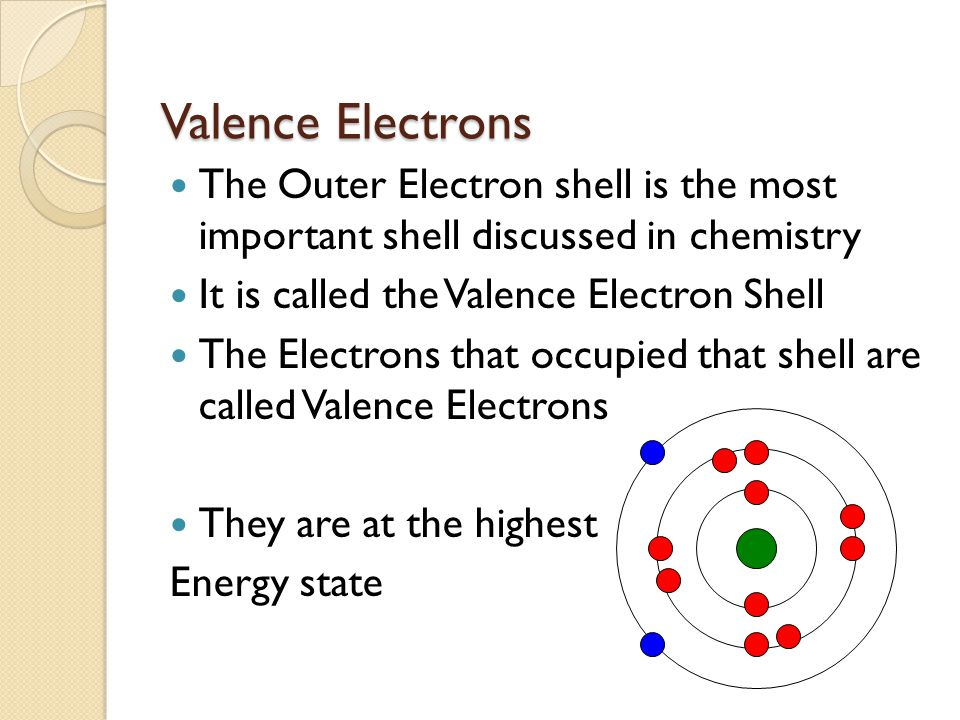 Valence Electrons The Outer Electron shell is the most important shell discussed in chemistry. It is called the Valence Electron Shell.