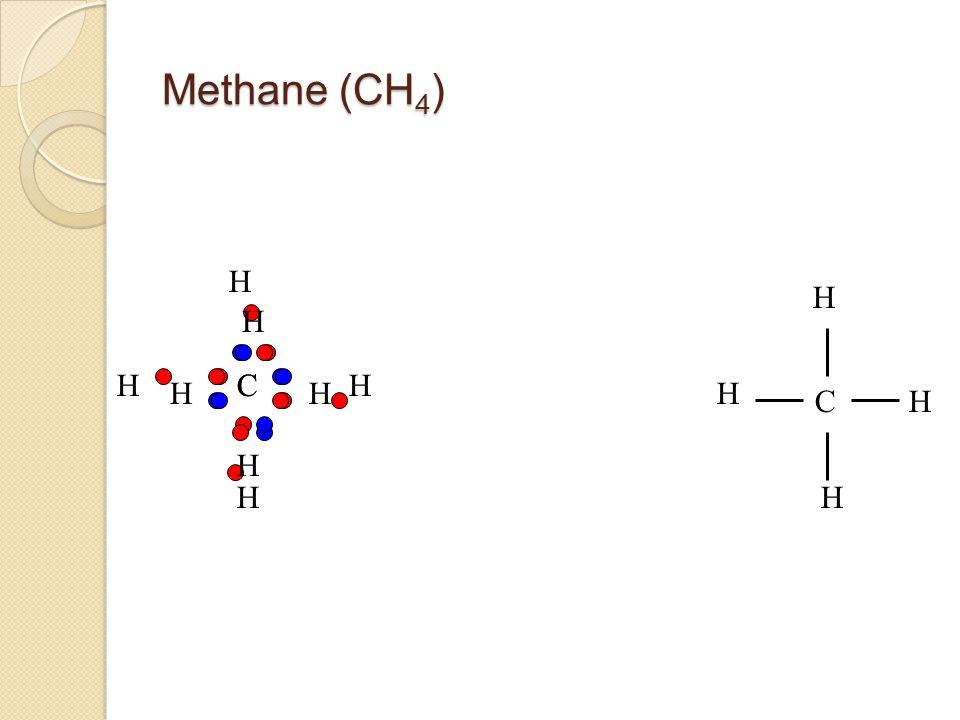 Methane (CH4) H H C H C H C H H