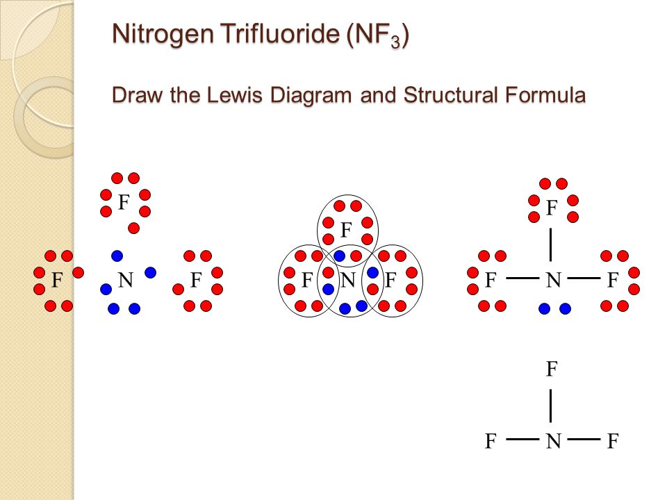 Nitrogen Trifluoride (NF3) Draw the Lewis Diagram and Structural Formula