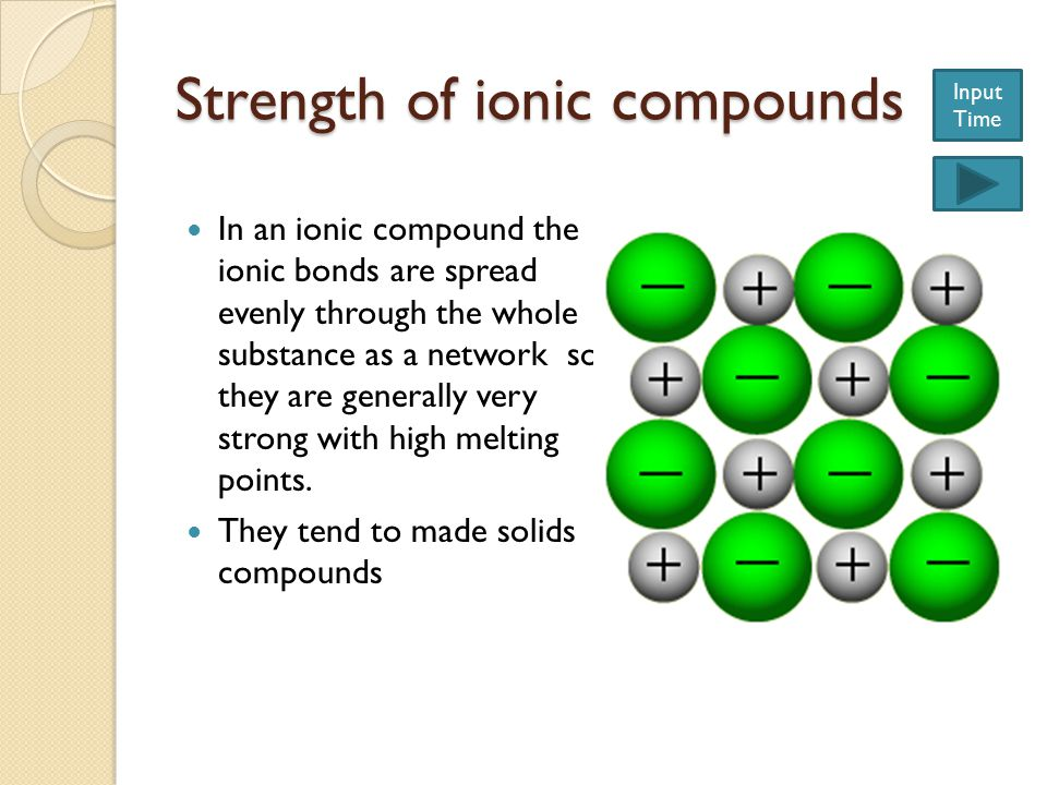 Strength of ionic compounds