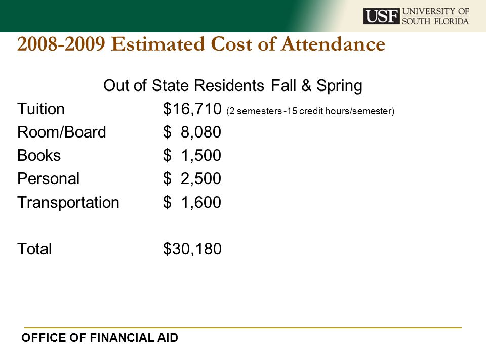 2008-2009 Estimated Cost of Attendance