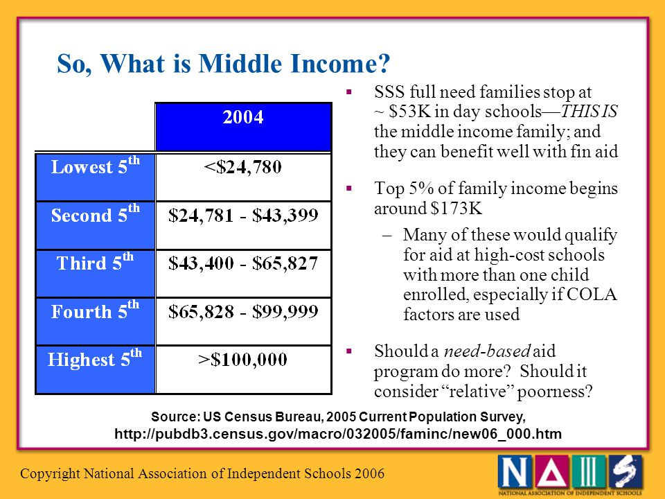 So, What is Middle Income