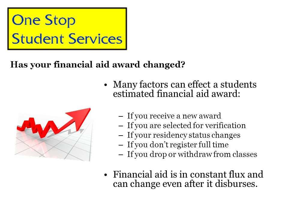 Many factors can effect a students estimated financial aid award: