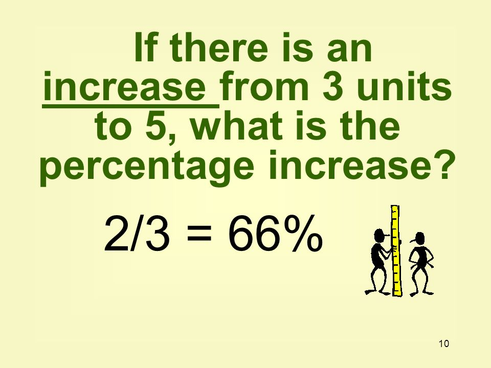 If there is an increase from 3 units to 5, what is the percentage increase