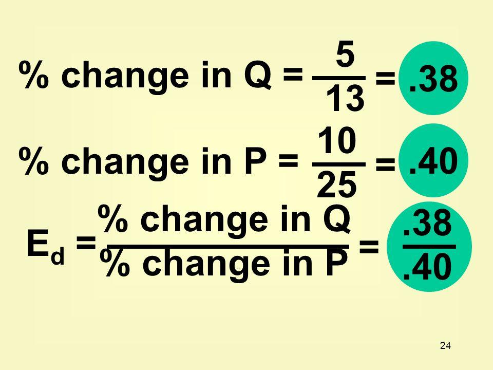 5 13 % change in Q = = .38 10 25 % change in P = .40 = % change in Q % change in P .38 .40 Ed = =