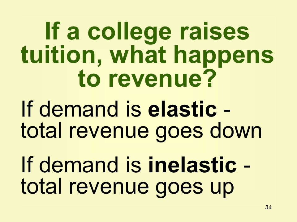 If a college raises tuition, what happens to revenue