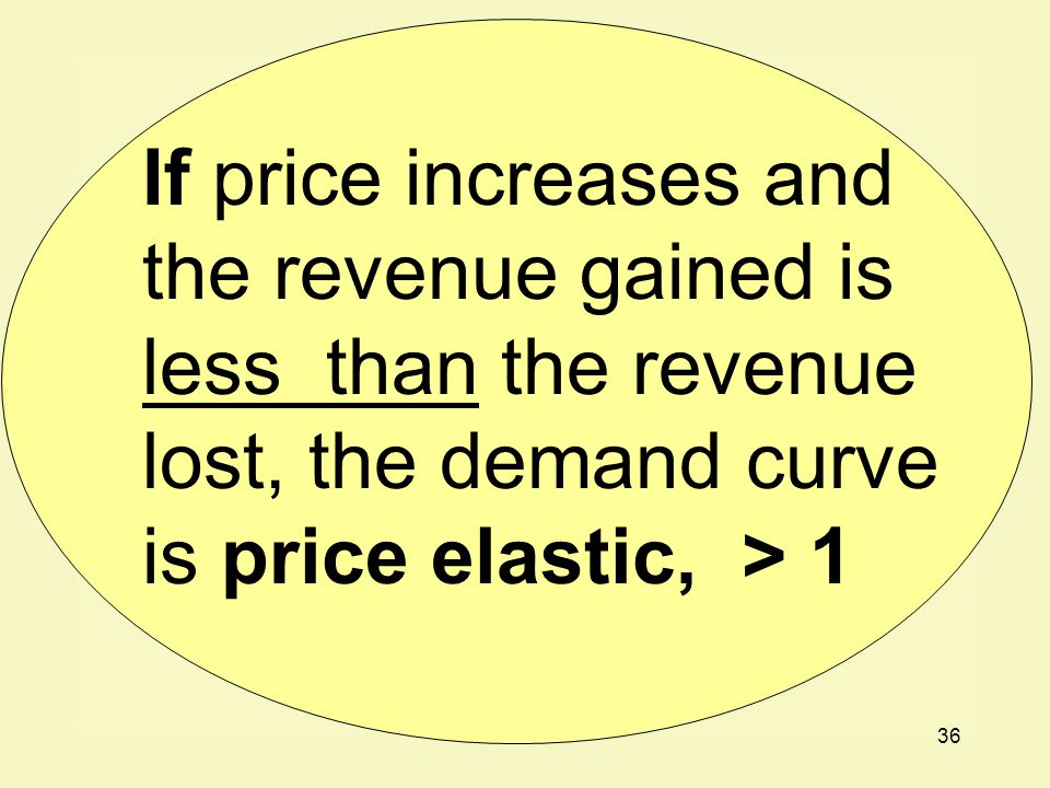 If price increases and the revenue gained is less than the revenue lost, the demand curve is price elastic, > 1