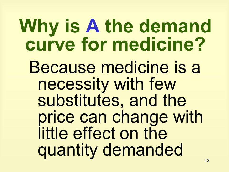 Why is A the demand curve for medicine
