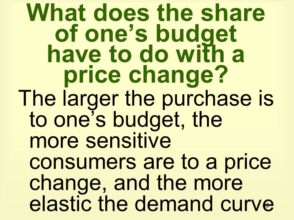 What does the share of one's budget have to do with a price change