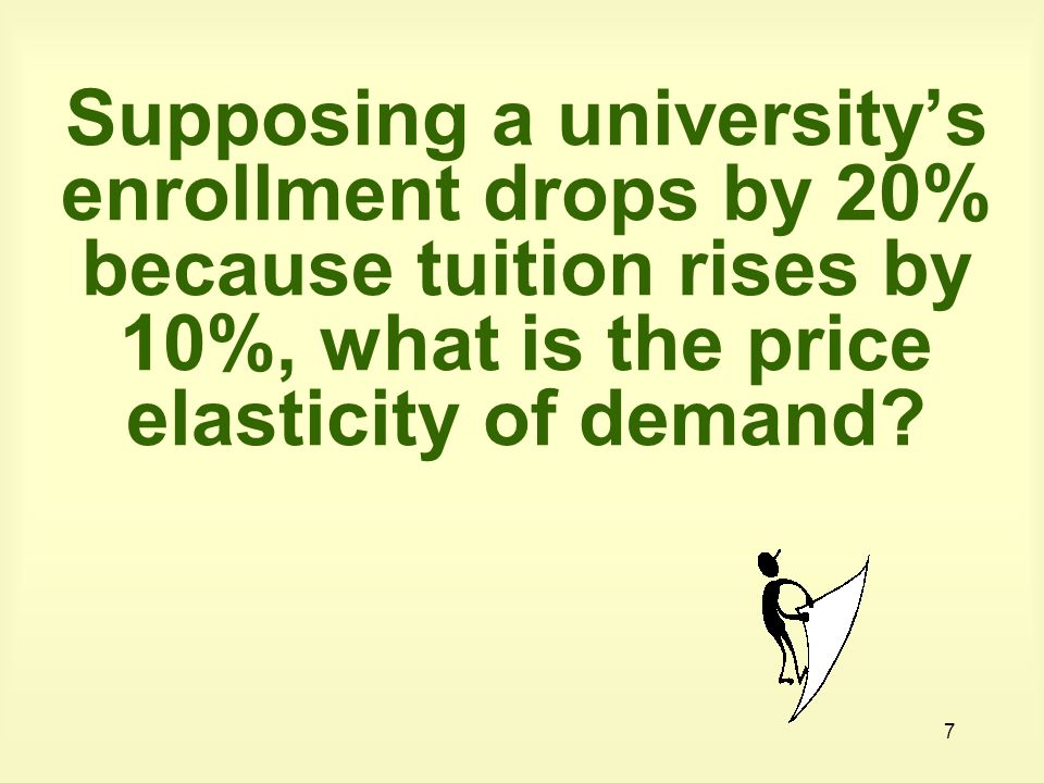 Supposing a university's enrollment drops by 20% because tuition rises by 10%, what is the price elasticity of demand