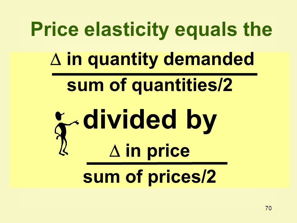 divided by Price elasticity equals the  in quantity demanded
