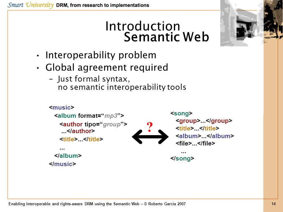 Introduction Semantic Web Interoperability problem