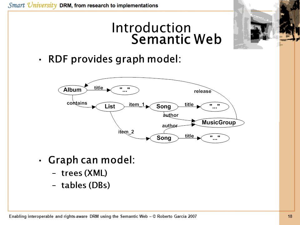 Introduction Semantic Web RDF provides graph model: Graph can model: