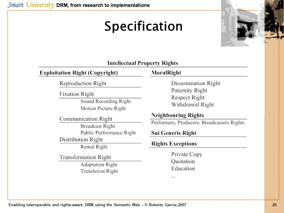 Specification Enabling interoperable and rights-aware DRM using the Semantic Web – © Roberto García 2007.