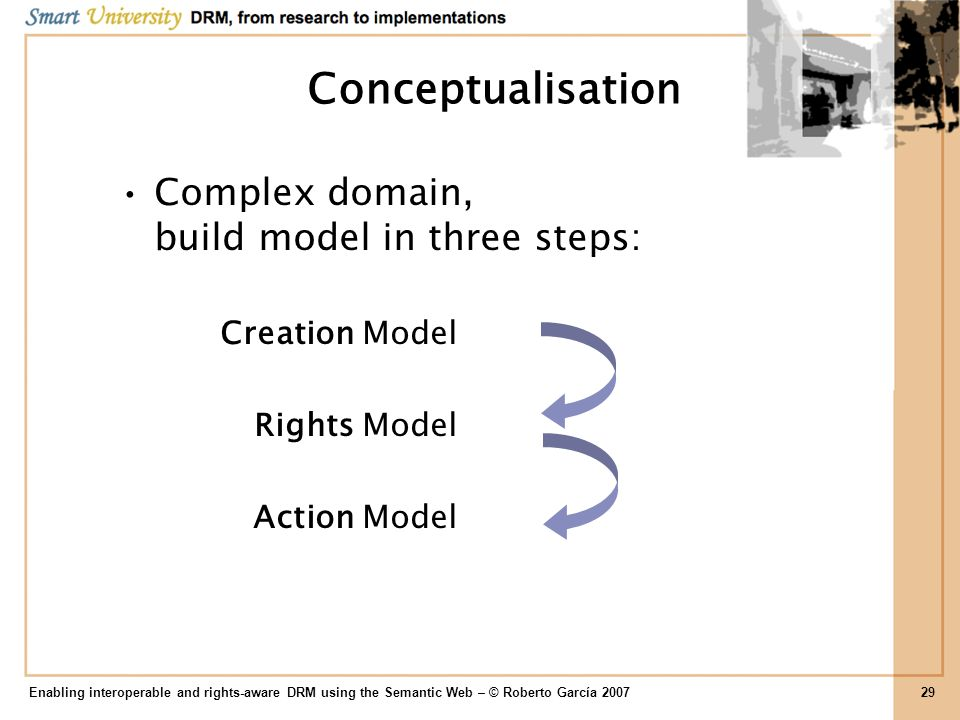 Conceptualisation Complex domain, build model in three steps: