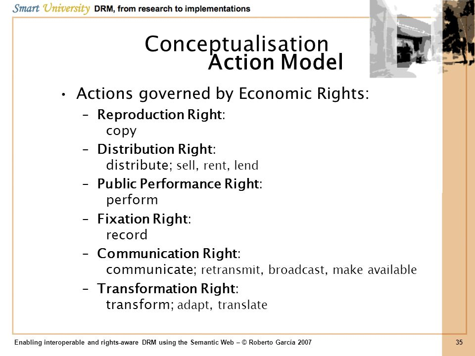 Conceptualisation Action Model Actions governed by Economic Rights: