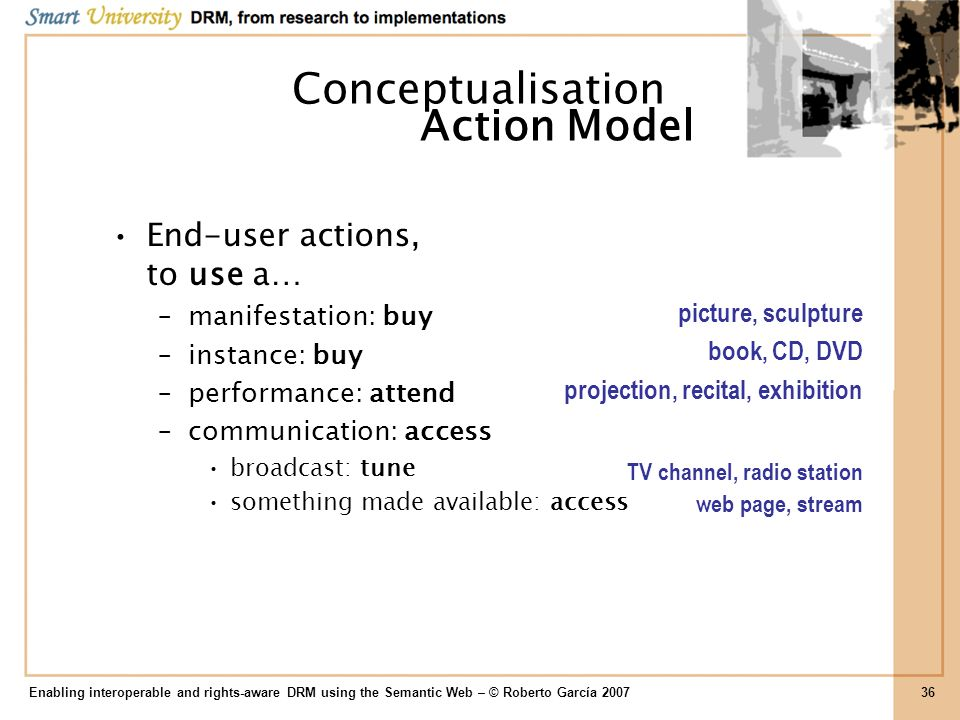 Conceptualisation Action Model End-user actions, to use a…