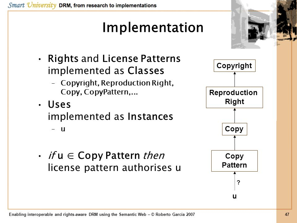 Implementation Rights and License Patterns implemented as Classes