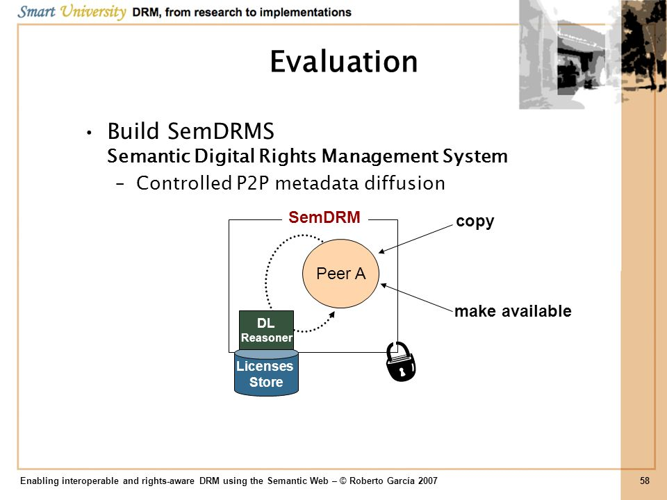 Evaluation Build SemDRMS Semantic Digital Rights Management System