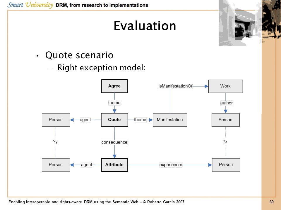 Evaluation Quote scenario Right exception model: